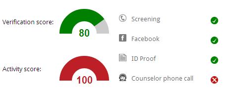 profile-verification-hatkeshaadi