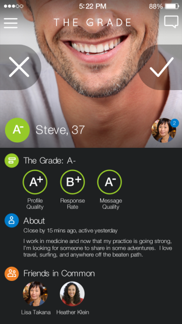 the grade page showing a user's profile along with his grade break up and overall grade