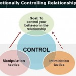 10 Brutal Truths About Loving A Control Freak