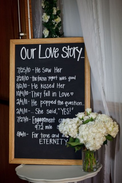 our love story board