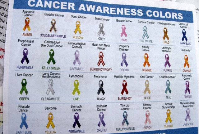 cancer awareness colors