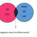15 Charts That Explain Women's Shopping Woes