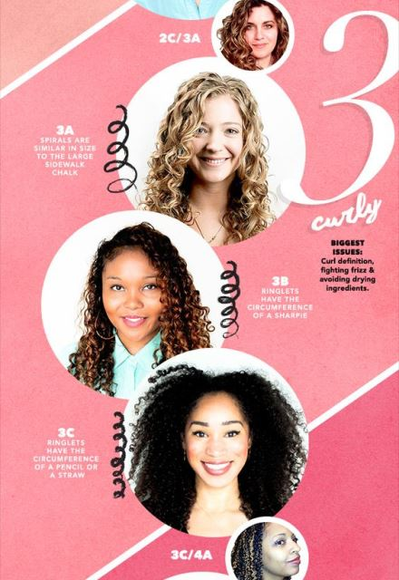 curly hair hacks_New_Love_Times