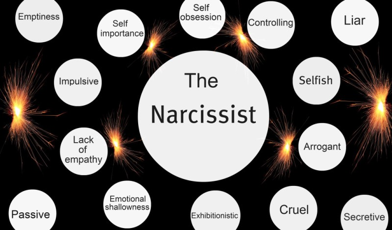 20 Definite Signs That Prove You Are A Covert Narcissist