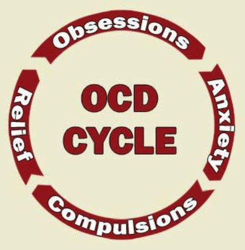 ocd-explained-1_New_Love_Times