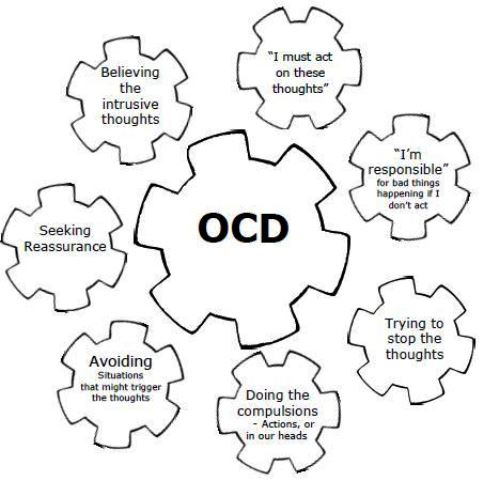 ocd-explained-2_New_Love_Times