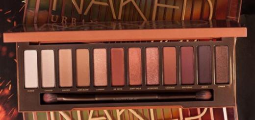 best eyeshadow palette brand_new_love_times