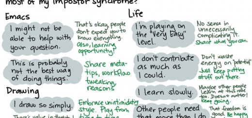 imposter syndrome_New_Love_Times